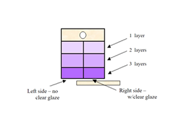 clear glazing - ظرف لعابی