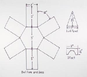 steps 1 6 - کوزه شش ضلعی